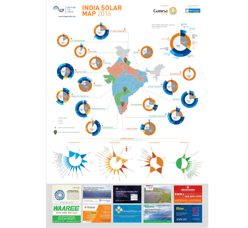 India Solar Map Front