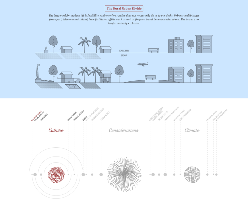 Sioul Infographics3