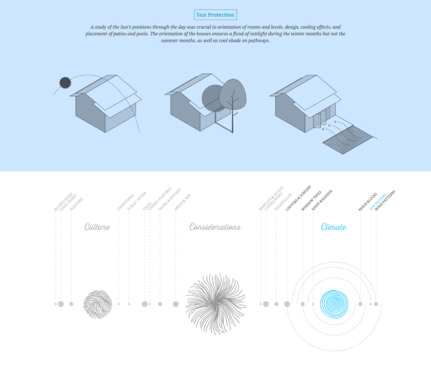 Sioul Infographics6