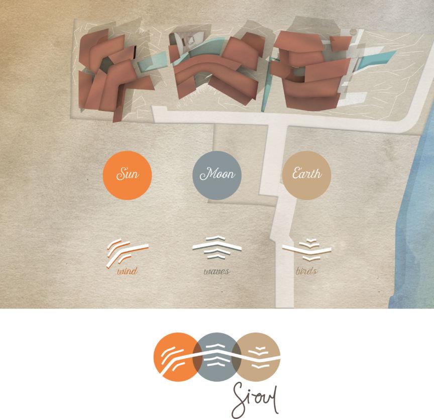 Sioul Logo Concept